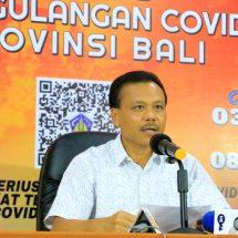 Kasus Covid-19 di Bali Bertambah, Pemprov Siapkan Anggaran Tak Terduga Rp15 Miliar